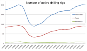 Drilling graphic