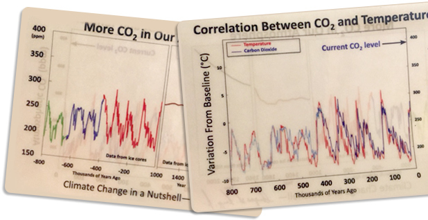 CO2 reference cards