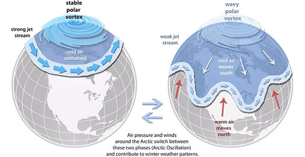 Polar vortex graphic. Image credit:NOAA