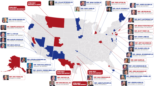 Top 2020 House races for energy and environment issues.  Graphic credits: Claudine Hellmuth/E&E News (graphic); Congress/Wikipedia (photos)