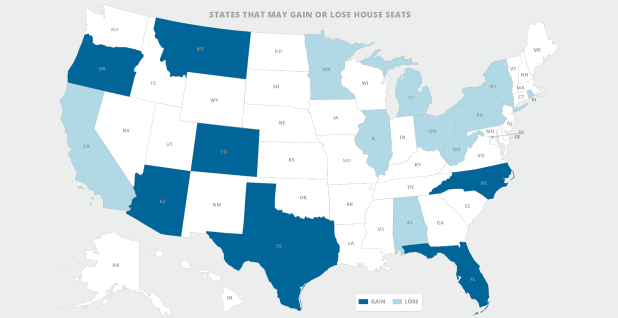 States that may gain or lose House seats map. Credit: Claudine Hellmuth/E&E News (map); Election Data Services Inc. (data)